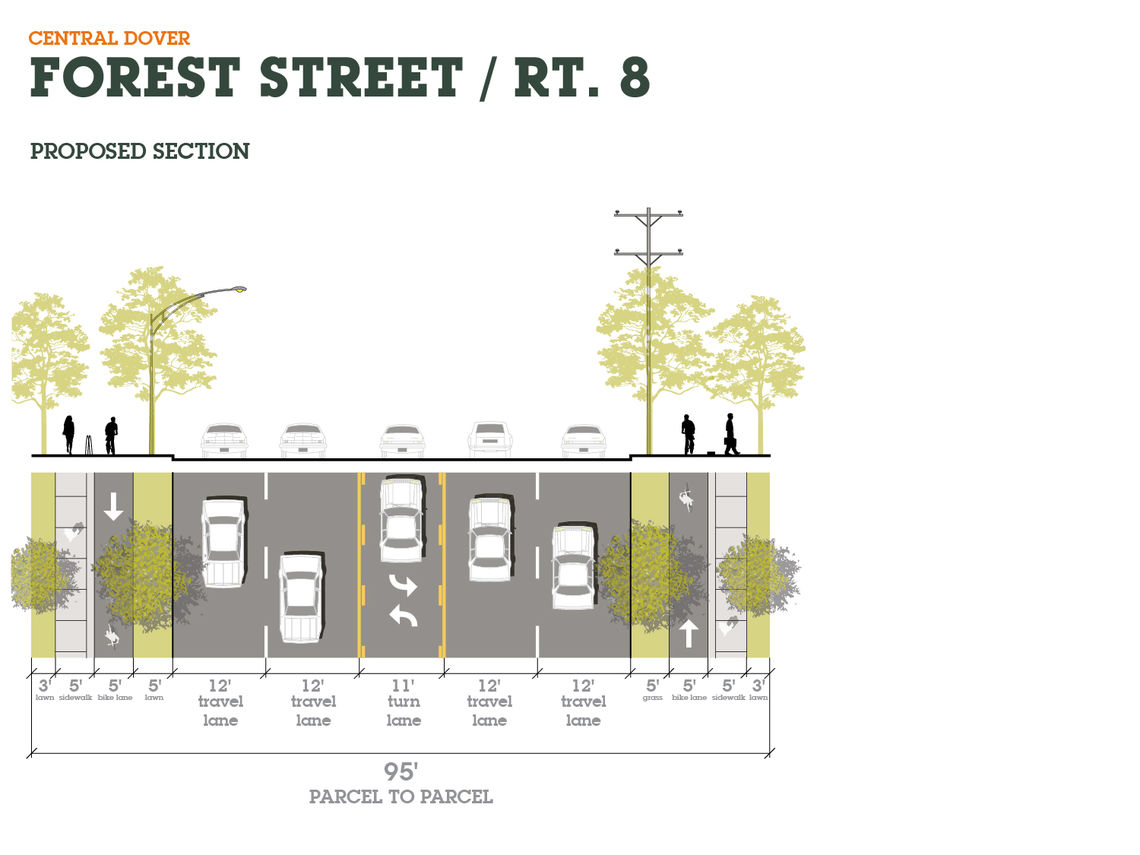 section rt 8 proposed 03