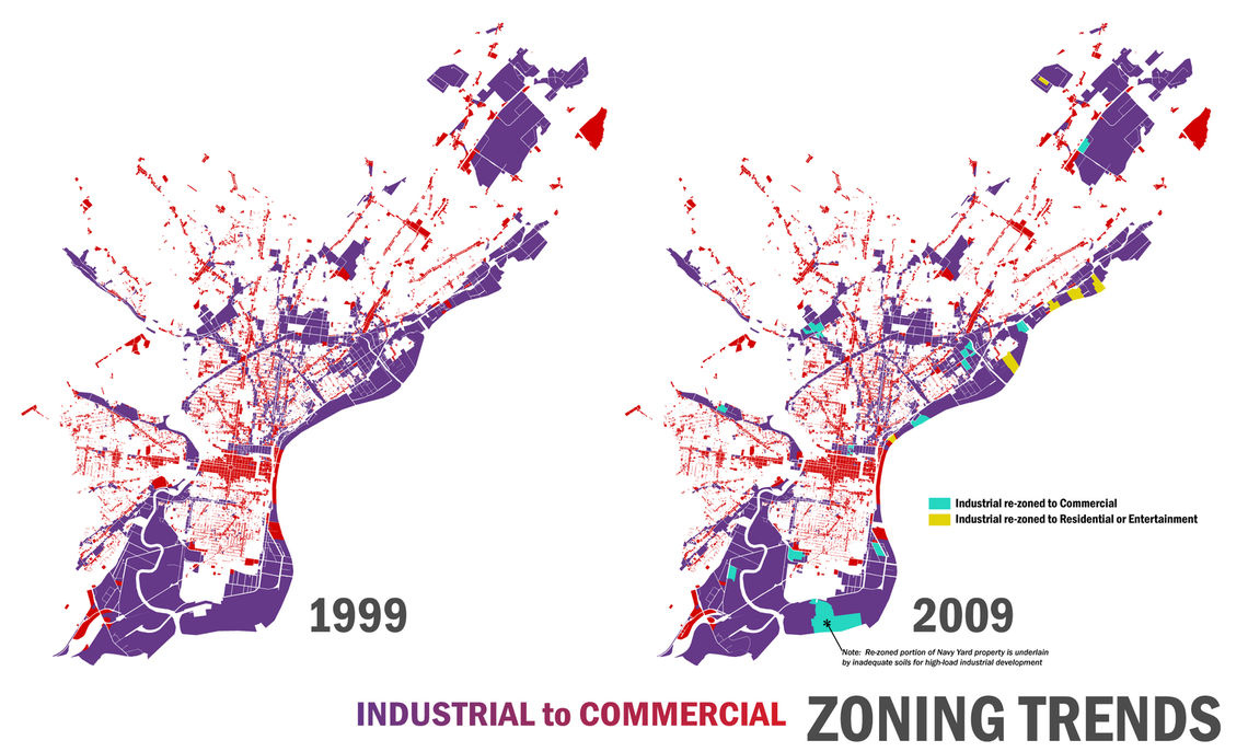 4 industrial zoning 1999 2009 losses 2 copy