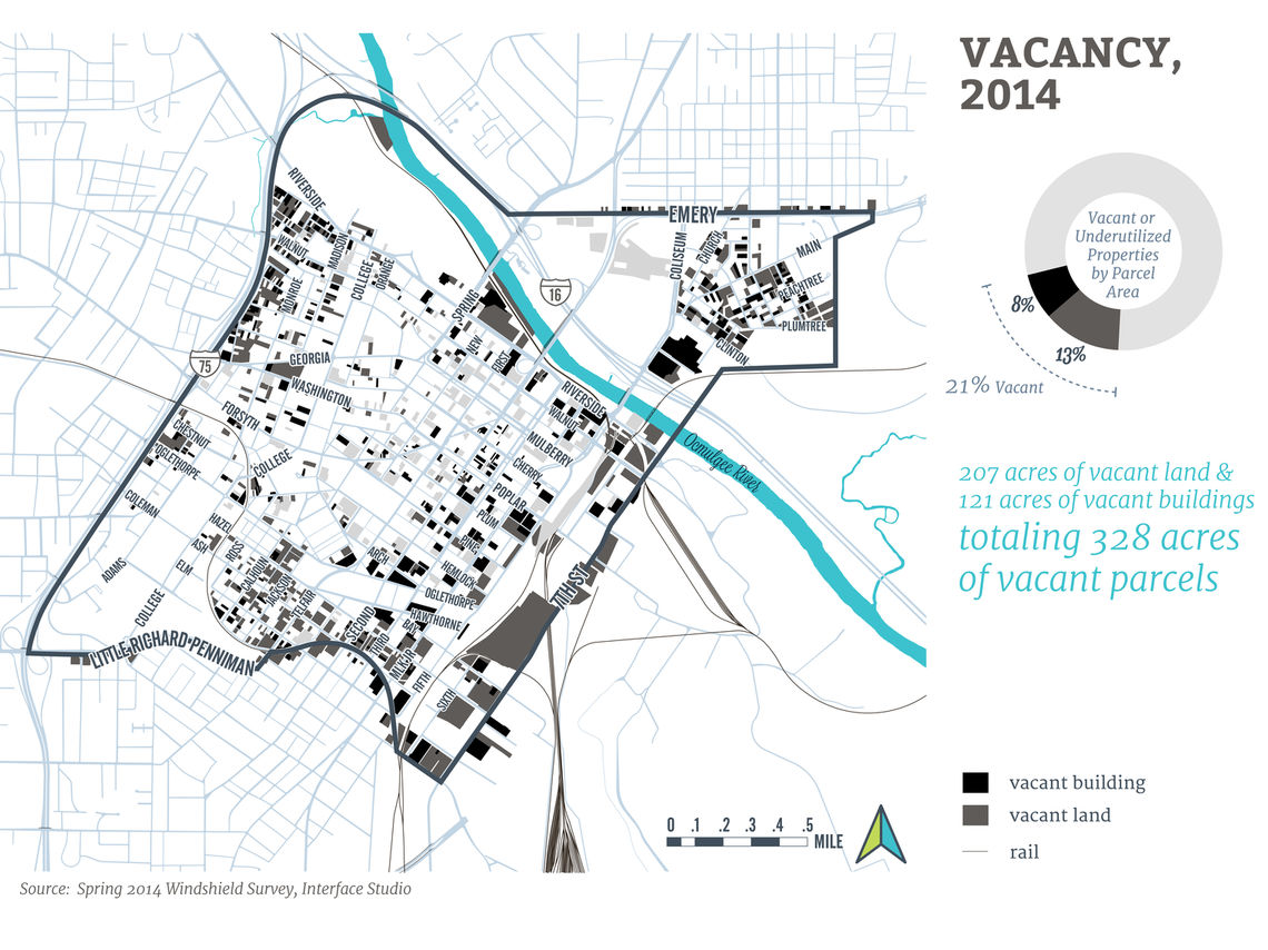 Vacancy in the Urban Core